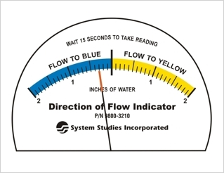 Direction of Flow Indictor Gauge Face